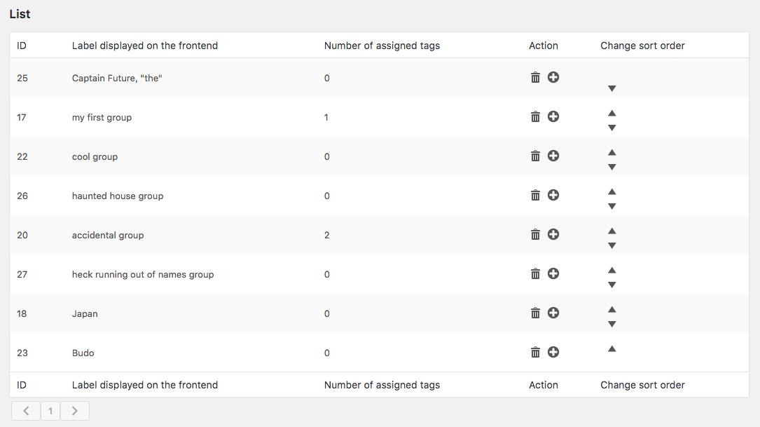 Tag Groups admin