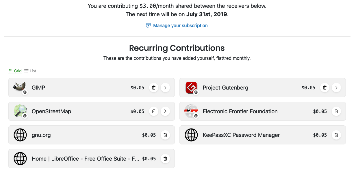 Flattr micro-donation dashboard